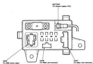 Acura Vigor (1992  1994)  fuse box diagram  Auto Genius