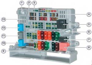 BMW 1 (E81E82E87E88; 2004  2013)  fuse box diagram