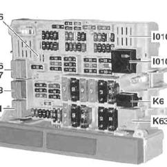 Instrument Junction Box Wiring Diagram Two Doorbell Bmw 3 Series (e90, E91, E92, E93) (2005 - 2010) Fuse Auto Genius