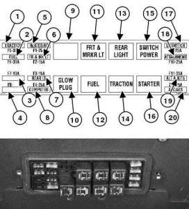 Bobcat S150  fuse box diagram  Auto Genius