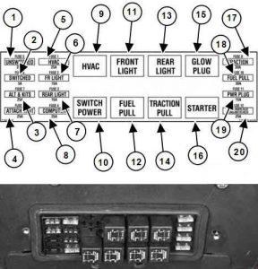 Bobcat S185  fuse box diagram  Auto Genius