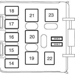 Ford Explorer Fuse Panel Diagram Chinese 6 Pin Cdi Wiring U152 2000 2006 Box Auto Genius Rear Relay
