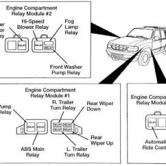 Ford Explorer Fuse Panel Diagram How To Wire A Day Night Switch Un105 Un150 1994 2003 Box Auto Genius
