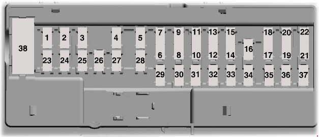 ford f 150 solenoid diagram 24 volt trolling motor battery wiring f-150 (2015 - 2018) fuse box auto genius