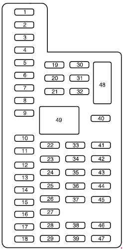 06 f150 fuse box diagram 1976 volkswagen beetle wiring ford f 150 2009 2014 auto genius passenger compartment panel