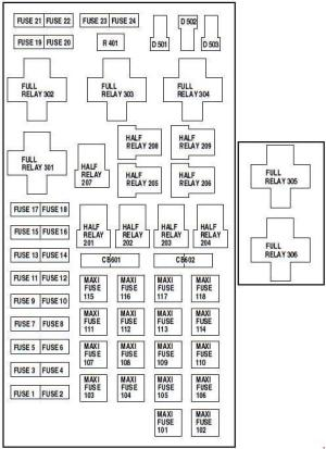 Ford F150 (1997  2004)  fuse box diagram  Auto Genius