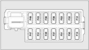 Ford Ka (2008  2016)  fuse box diagram  Auto Genius