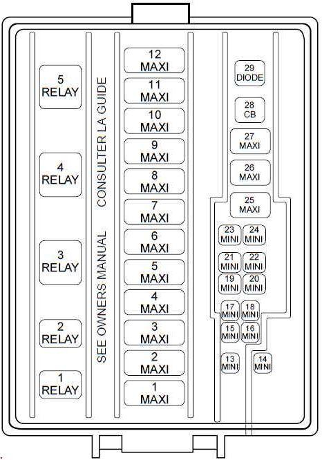 ford mustang (1999 - 2004) - fuse box diagram - auto genius