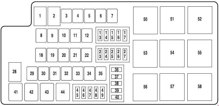 [DIAGRAM] 95 Mustang Fuse Panel Diagram FULL Version HD