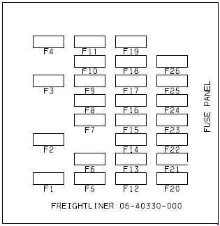 1999 Ford F53 Ignition Wiring Freightliner Business Class M2 Fuse Box Diagram Auto