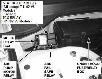 1997 honda fuse box diagram 2004 pt cruiser stereo wiring accord 2002 auto genius engine compartment