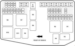 Jaguar XType (2001  2003) fuse box diagram  Auto Genius