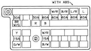 Mazda 626 (1987  1992)  fuse box diagram  Auto Genius