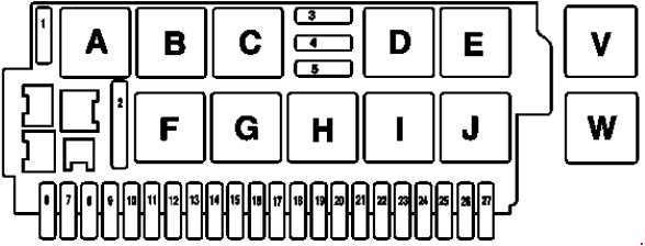 mercedes w210 fuse box diagram