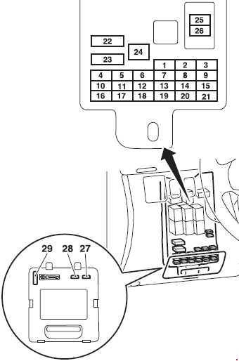 mitsubishi triton wiring diagram rigid heddle loom l200 (2005 - 2015) – fuse box auto genius