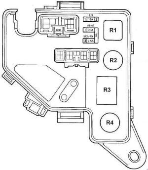 Toyota MR2 (1989  1999)  fuse box diagram  Auto Genius
