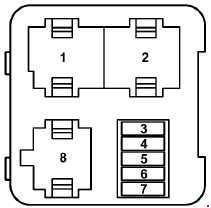 Audi A3 (8L; 1996  2003)  fuse box diagram  Auto Genius