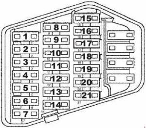 Audi A6 (C4) (1994  1997)  fuse box diagram  Auto Genius
