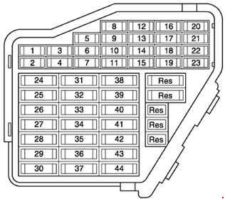Audi A Saloon Full Fuse Box Diagram Wiring Diagrams P