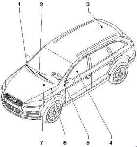Audi Q7 (2005  2015)  fuse box diagram  Auto Genius