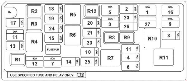 2011 Chevy Traverse Fuse Diagram Chevrolet Spark M300 2009 2015 Fuse Box Diagram