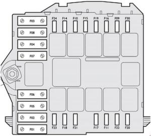 Citroen Relay (2014  2018)  fuse box diagram  Auto Genius