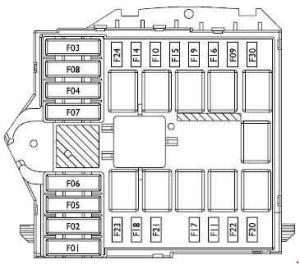 Fiat Ducato (2002  2006)  fuse box diagram  Auto Genius