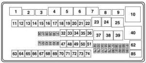Ford E450 (2009  2015)  fuse box diagram  Auto Genius