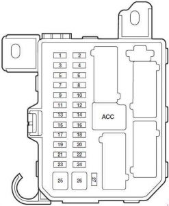 Wiring Diagram: 27 2006 Ford Escape Fuse Box Diagram