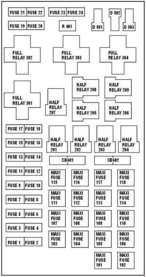 Ford Expedition (1997  2002)  fuse box diagram  Auto Genius