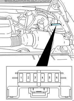 Wiring Diagram PDF: 2002 Ford Expedition Eddie Bauer Fuse Box