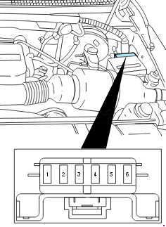 Ford Expedition (1997  2002)  fuse box diagram  Auto Genius