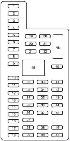 Ford Expedition (2015  2017)  fuse box diagram  Auto Genius