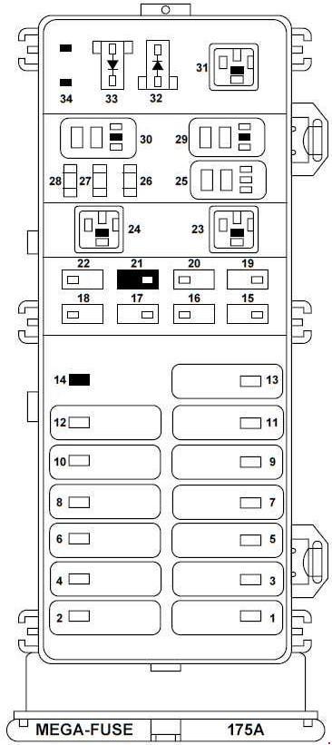 1997 ford taurus fuse box diagram