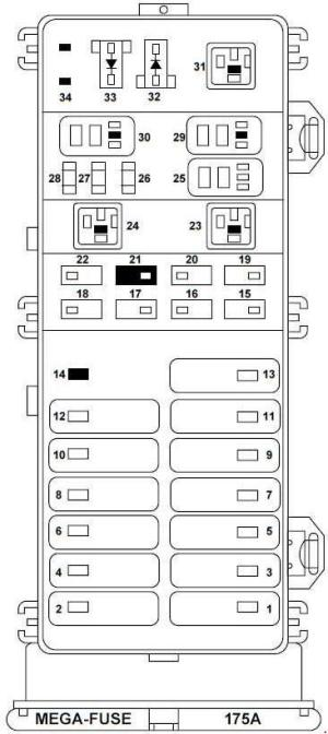 Ford Taurus (1995  1999)  fuse box diagram  Auto Genius