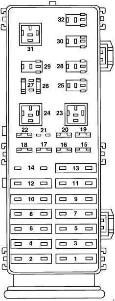 1995 taurus fuse box  wiring diagram operation dropnetwork