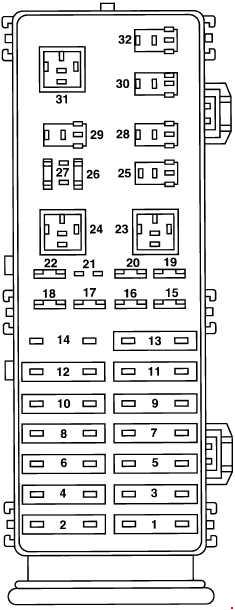 Ford Taurus (1995  1999)  fuse box diagram  Auto Genius