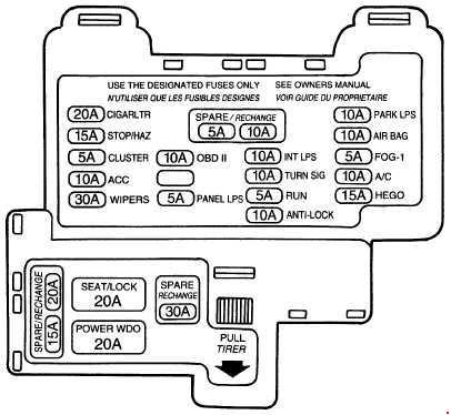 Sebring Ac Fuse Diagram Ford Thunderbird 1994 1997 Fuse Box Diagram Auto