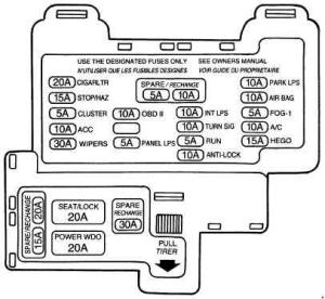 Ford Thunderbird (1994  1997)  fuse box diagram  Auto