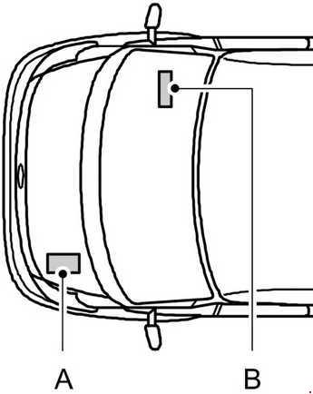 2006 F250 Fuse Diagram Central