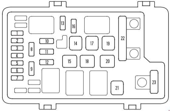 2018 honda ridgeline fuse box diagram