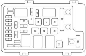 Honda Odyssey (RB3  RB4) (2008  2013)  fuse box diagram