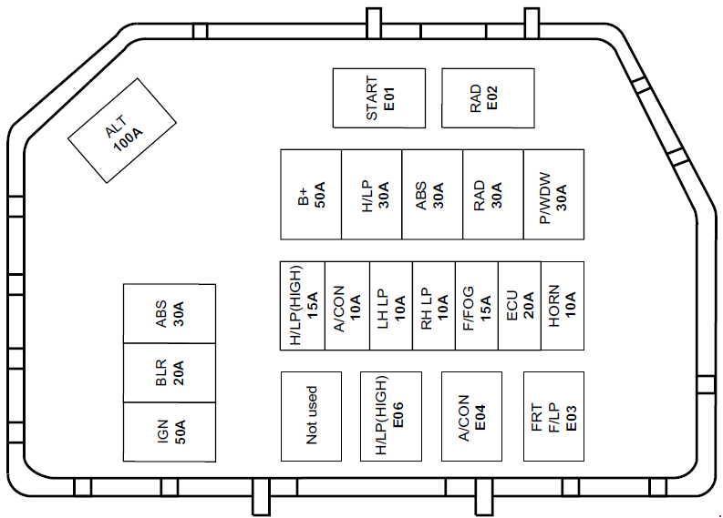 Hyundai Atos Fuse Box Diagram