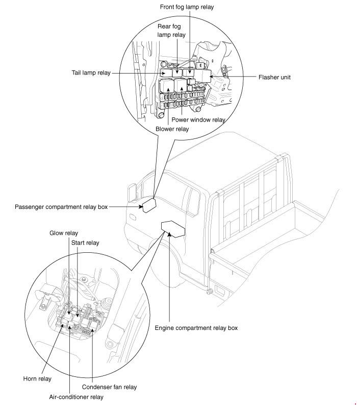 Peugeot Fuse Box Diagram 406