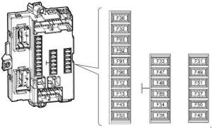 Iveco Daily (2011  2014)  fuse box diagram  Auto Genius