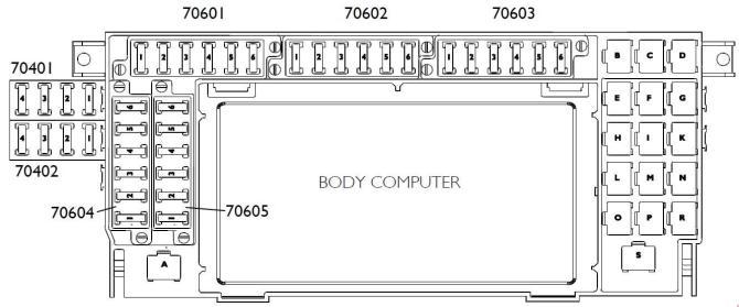 iveco stralis – fuse box diagram  auto genius