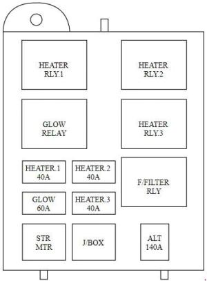 KIA Carens (FJ; 2002  2006)  fuse box diagram  Auto Genius