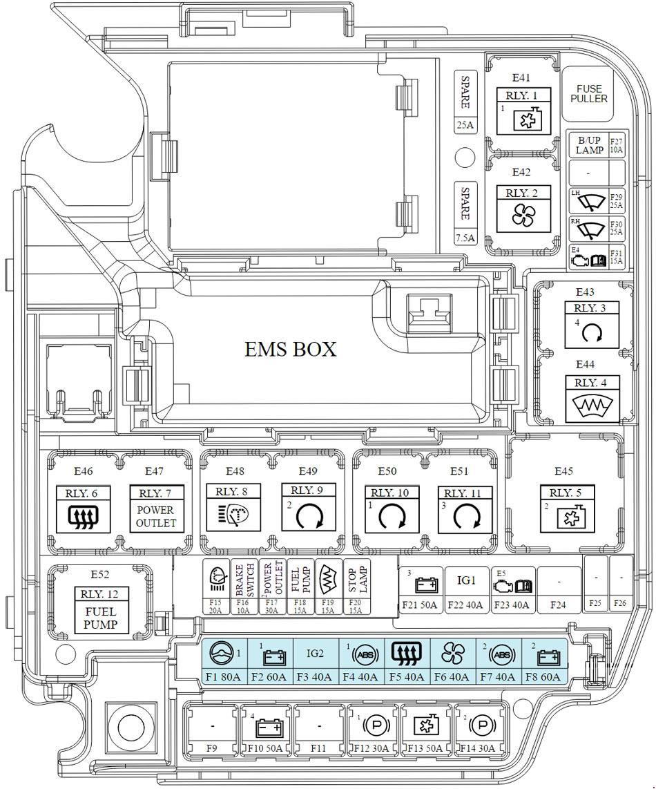 related with kia carens fuse box diagram