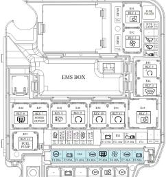 kia carens rp 2013 present fuse box diagram auto genius mercedes benz [ 950 x 1142 Pixel ]