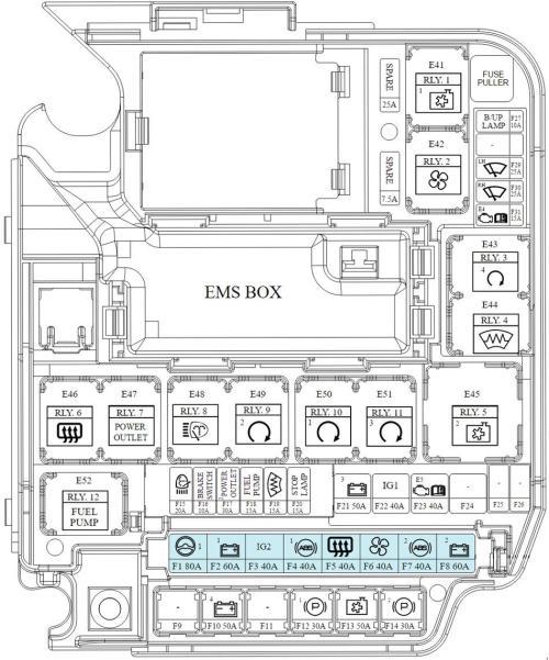 small resolution of kia carens rp 2013 present fuse box diagram auto genius mercedes benz